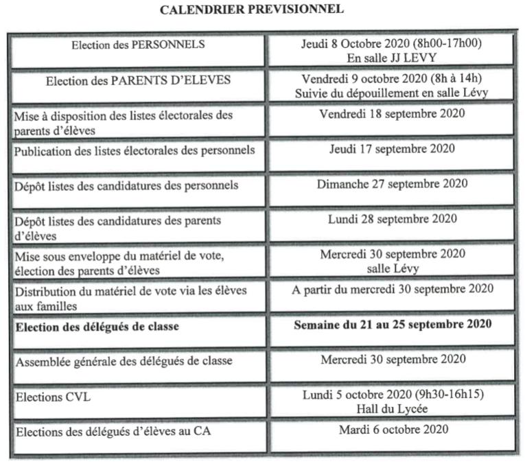 Calendrier électoral 2020 2021   Actualités   LYCEE GENERAL ET